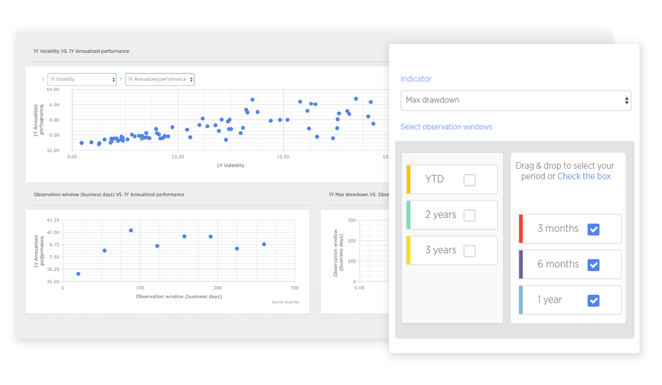 Simulations on parameters & results in custom dashboard